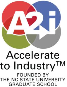A2i logo