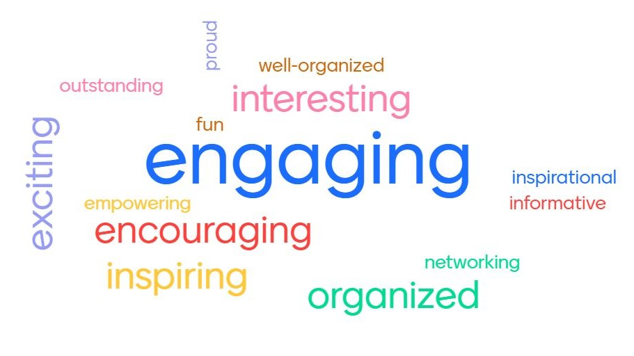Word Cloud of PRS 2021 Attendee Sentiment